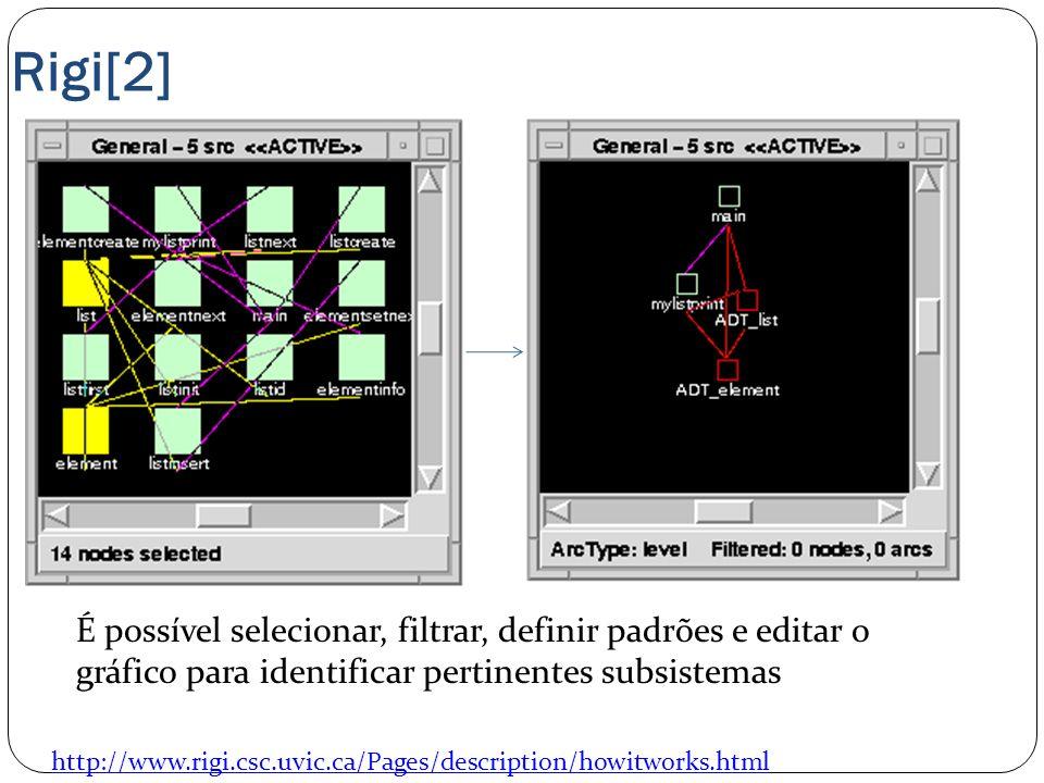 Rigi[2] É possível selecionar, filtrar, definir padrões e editar o gráfico para identificar pertinentes subsistemas.